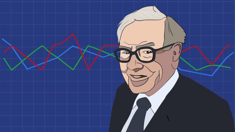 warren buffett investing chart